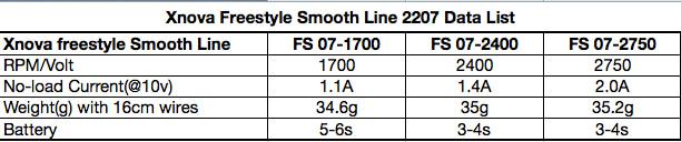 xnova fresstyle smooth line